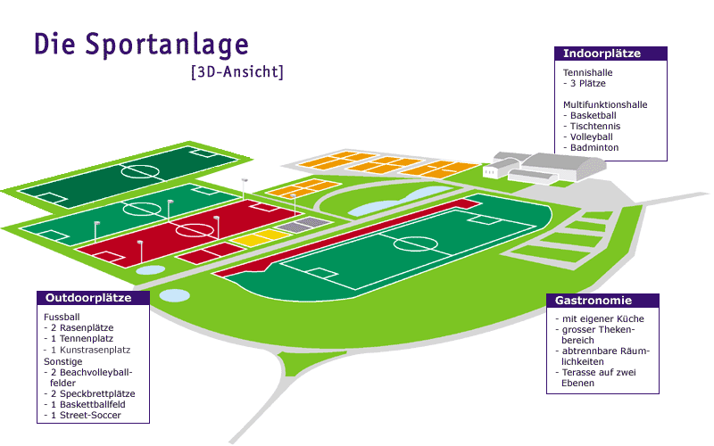 Wacker Mecklenbeck Sportanlage Lageplan